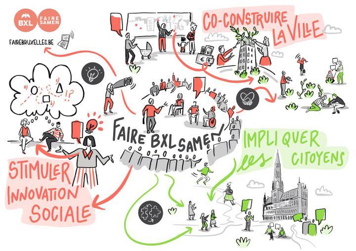 Charte de la participation citoyenne